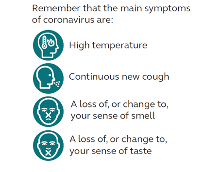 Remember the main symptoms of coronavirus are high temperature continous new cough a loss of or change to your sense of smell a loss of or change to your sense of taste